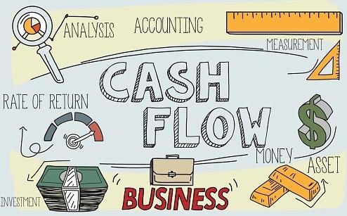 cash flow analysis 2-852428-edited.jpg