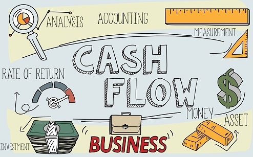 cash flow analysis 2-852428-edited.jpg