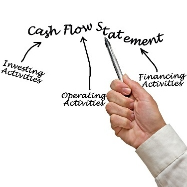cash flow analysis 3-924003-edited.jpg